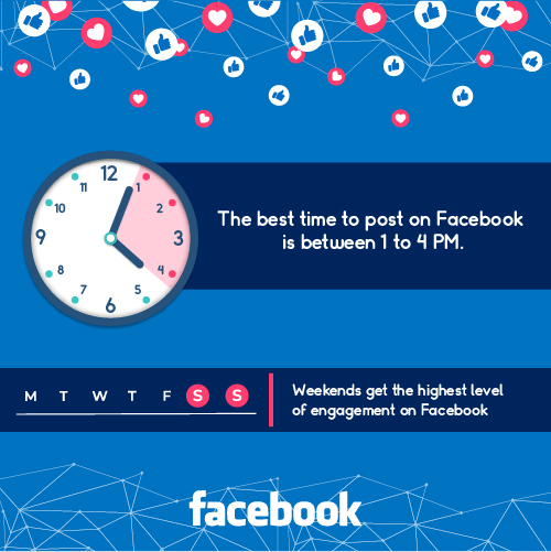 best time to post on facebook