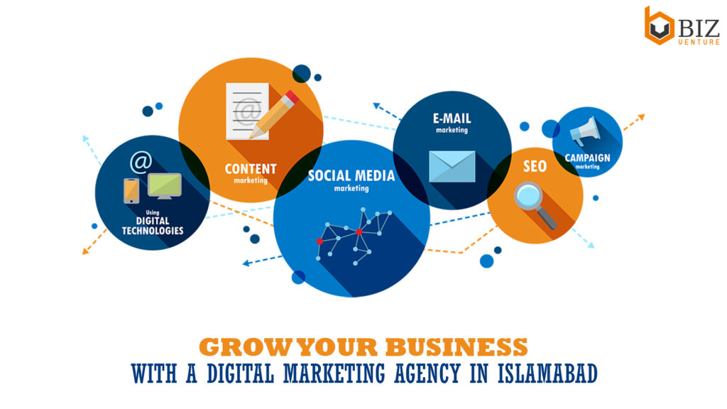 Grow Your Business With a Digital Marketing Agency in Islamabad