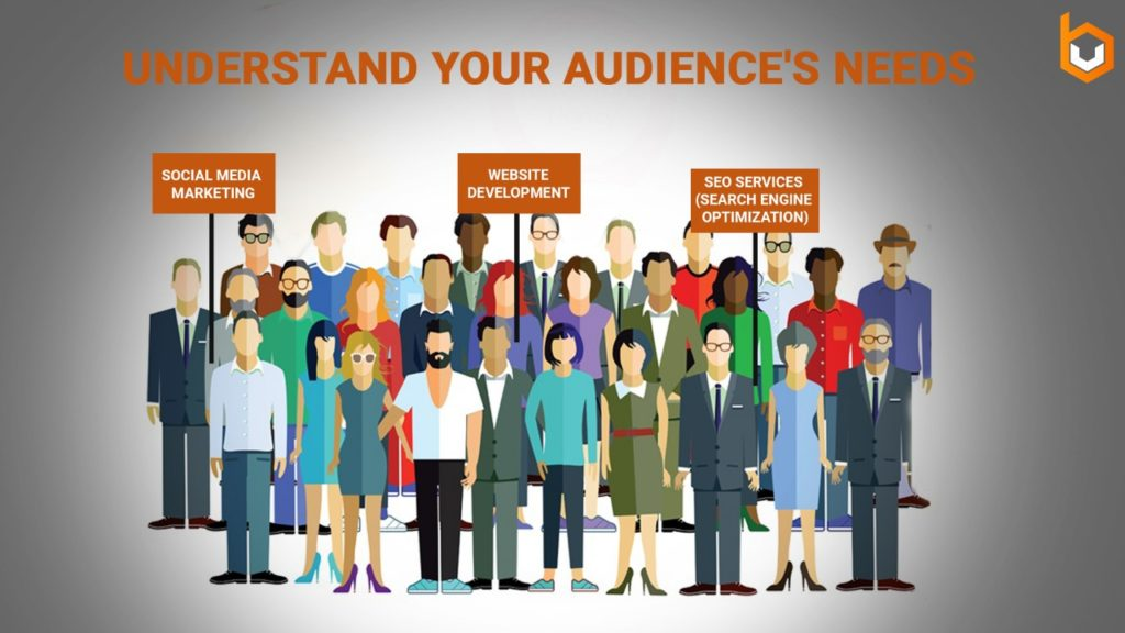 Understand Your Audience's Needs
